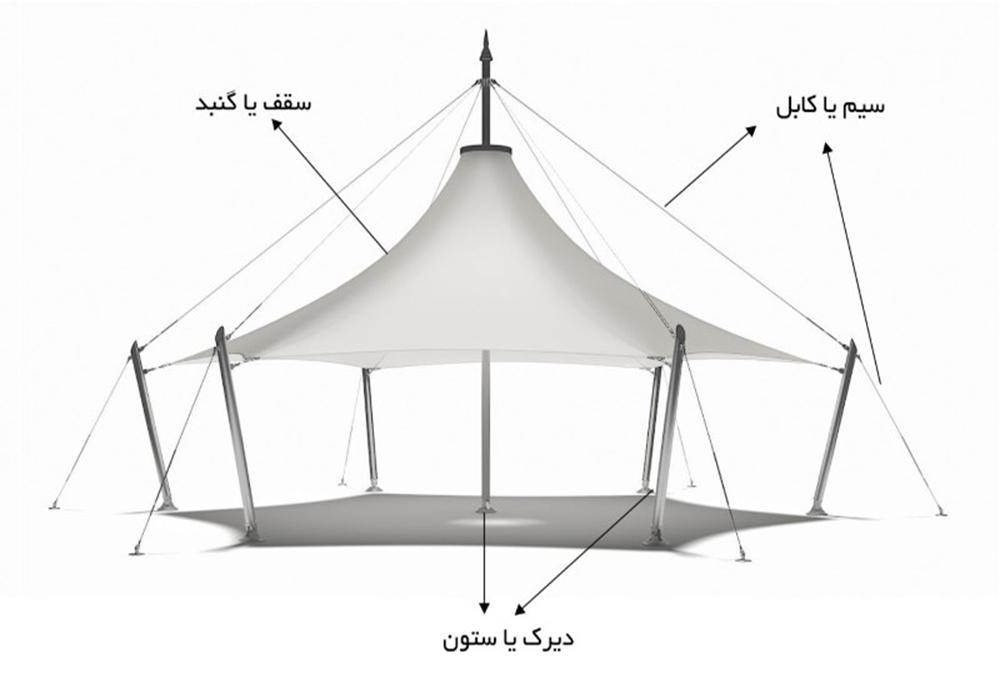 30 - ساخت سازه های چادری